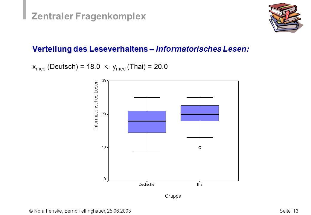 © Nora Fenske, Bernd Fellinghauer, 25.06.2003Seite 13 Zentraler Fragenkomplex Verteilung des Leseverhaltens – Verteilung des Leseverhaltens – Informat