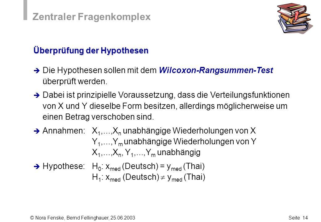 © Nora Fenske, Bernd Fellinghauer, 25.06.2003Seite 14 Zentraler Fragenkomplex Überprüfung der Hypothesen Die Hypothesen sollen mit dem Wilcoxon-Rangsu
