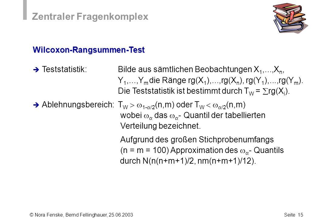 © Nora Fenske, Bernd Fellinghauer, 25.06.2003Seite 15 Zentraler Fragenkomplex Wilcoxon-Rangsummen-Test Teststatistik: Bilde aus sämtlichen Beobachtung