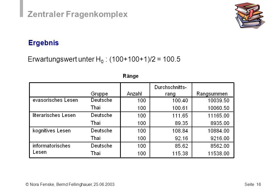 © Nora Fenske, Bernd Fellinghauer, 25.06.2003Seite 16 Zentraler Fragenkomplex Ergebnis Erwartungswert unter H 0 : (100+100+1)/2 = 100.5