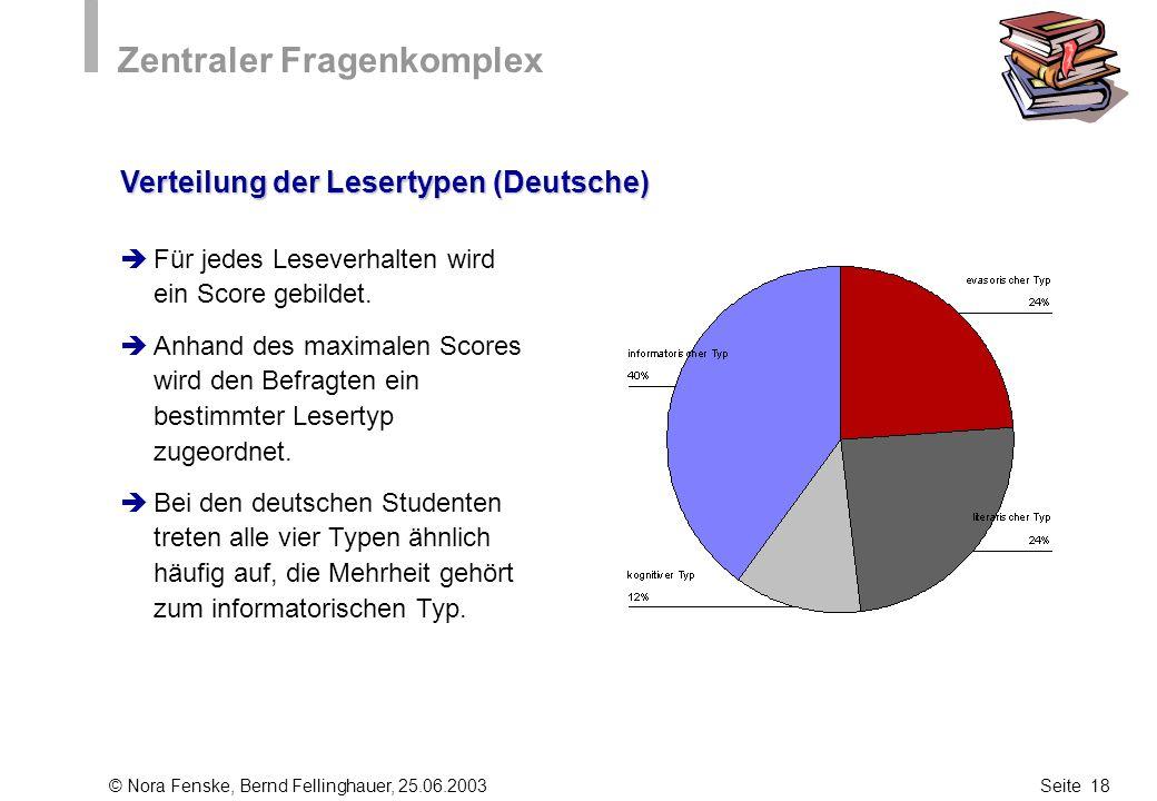 © Nora Fenske, Bernd Fellinghauer, 25.06.2003Seite 18 Zentraler Fragenkomplex Für jedes Leseverhalten wird ein Score gebildet. Anhand des maximalen Sc