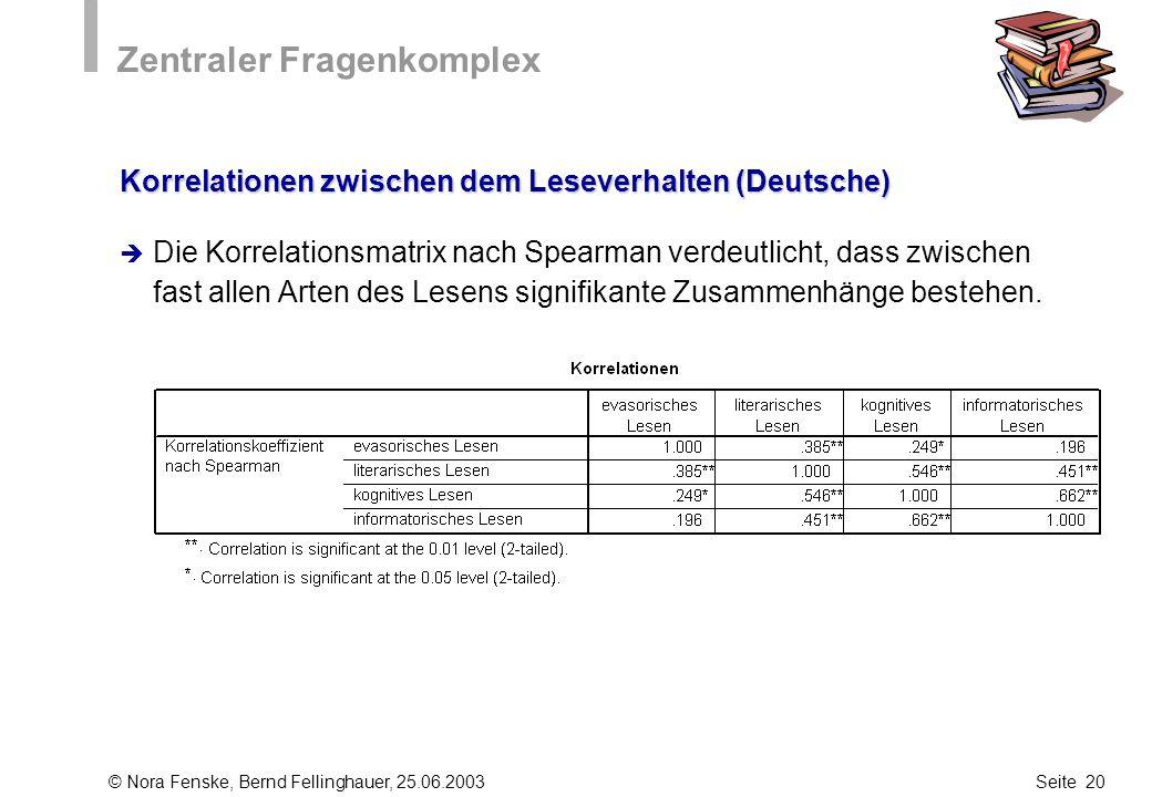 © Nora Fenske, Bernd Fellinghauer, 25.06.2003Seite 20 Zentraler Fragenkomplex Korrelationen zwischen dem Leseverhalten (Deutsche) Die Korrelationsmatr