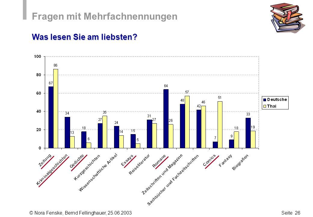 © Nora Fenske, Bernd Fellinghauer, 25.06.2003Seite 26 Fragen mit Mehrfachnennungen Was lesen Sie am liebsten?
