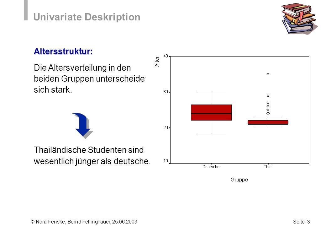 © Nora Fenske, Bernd Fellinghauer, 25.06.2003Seite 3 Univariate Deskription Altersstruktur: Die Altersverteilung in den beiden Gruppen unterscheidet s