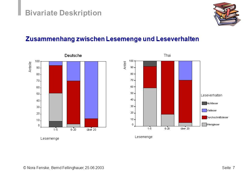 © Nora Fenske, Bernd Fellinghauer, 25.06.2003Seite 7 Bivariate Deskription Zusammenhang zwischen Lesemenge und Leseverhalten
