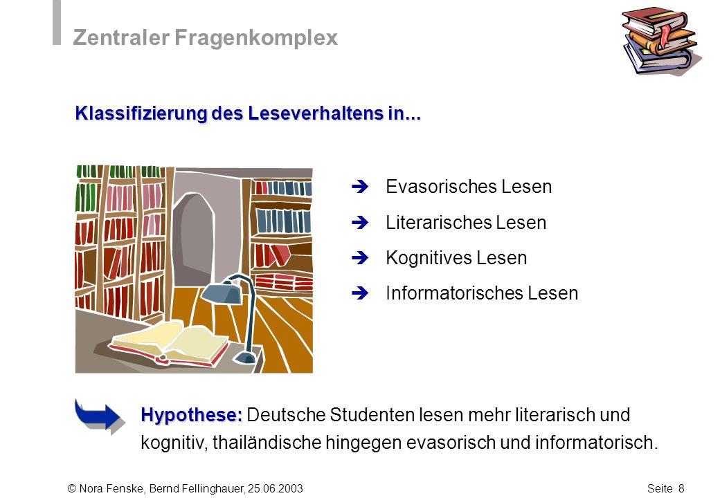 © Nora Fenske, Bernd Fellinghauer, 25.06.2003Seite 8 Zentraler Fragenkomplex Klassifizierung des Leseverhaltens in... Evasorisches Lesen Literarisches