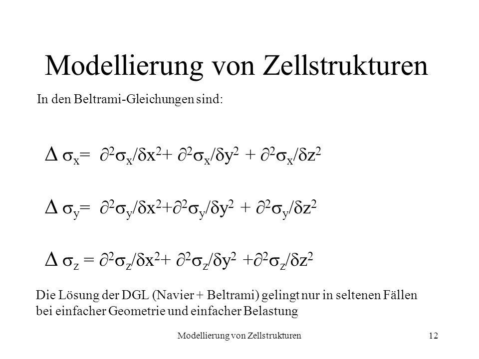 Modellierung von Zellstrukturen12 x = 2 x / x 2 + 2 x / y 2 + 2 x / z 2 y = 2 y / x 2 + 2 y / y 2 + 2 y / z 2 z = 2 z / x 2 + 2 z / y 2 + 2 z / z 2 Mo