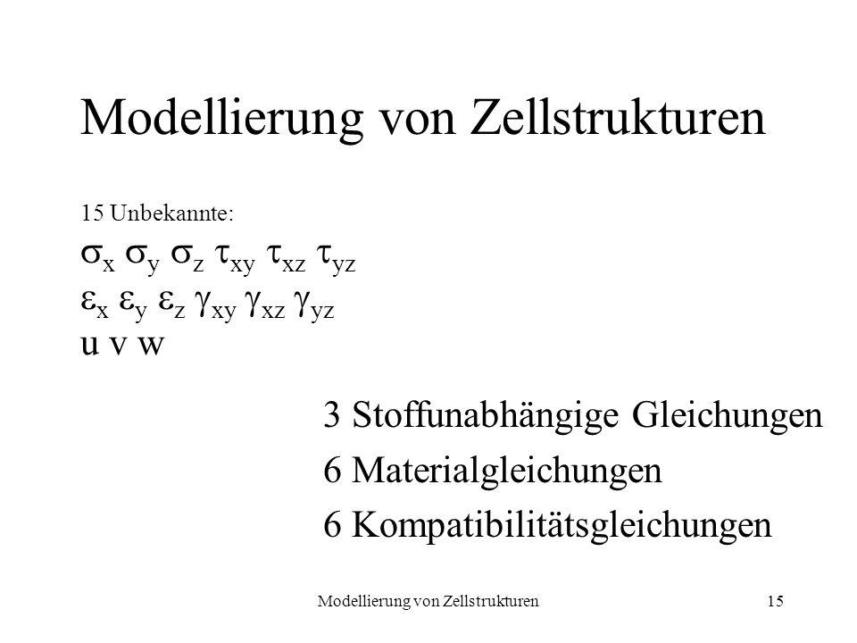 Modellierung von Zellstrukturen15 3 Stoffunabhängige Gleichungen 6 Materialgleichungen 6 Kompatibilitätsgleichungen Modellierung von Zellstrukturen 15