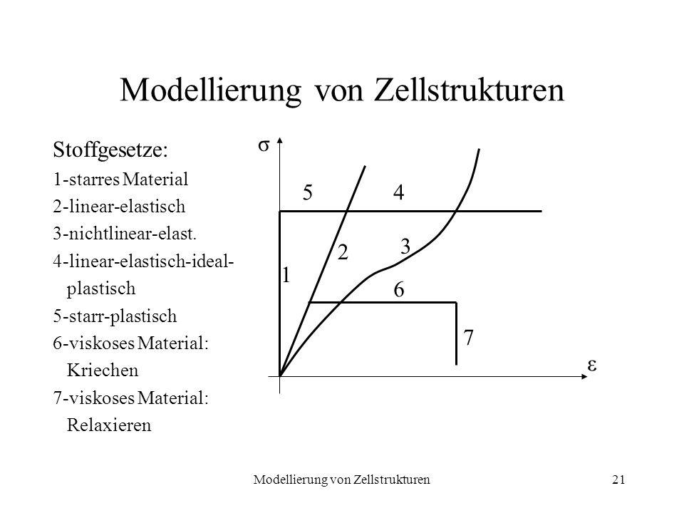Modellierung von Zellstrukturen21 Modellierung von Zellstrukturen Stoffgesetze: 1-starres Material 2-linear-elastisch 3-nichtlinear-elast. 4-linear-el