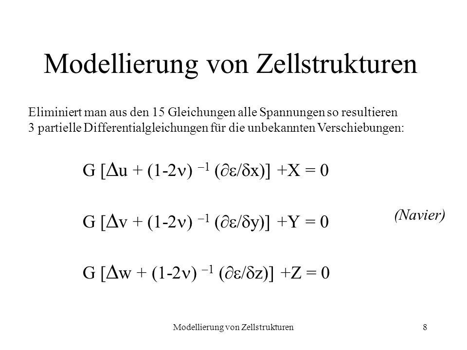 Modellierung von Zellstrukturen9 u = 2 u/ x 2 + 2 u/ y 2 + 2 u/ z 2 v = 2 v/ x 2 + 2 v/ y 2 + 2 v/ z 2 w = 2 w/ x 2 + 2 w/ y 2 + 2 w/ z 2 Modellierung von Zellstrukturen In den Navier Gleichungen sind: (Laplace)