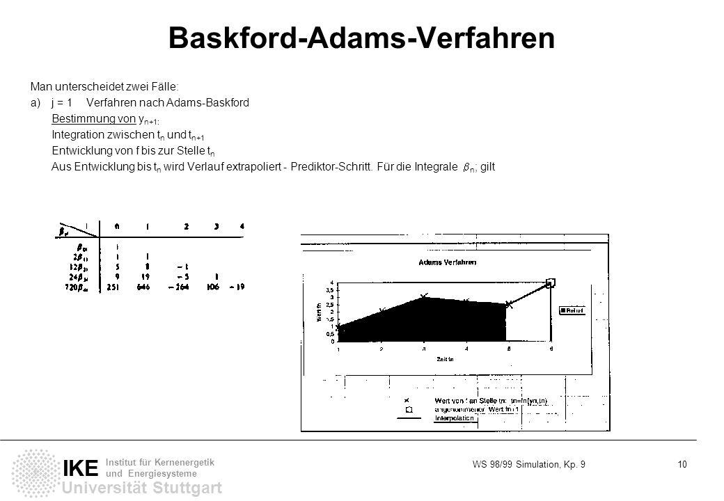 WS 98/99 Simulation, Kp. 9 10 Universität Stuttgart IKE Institut für Kernenergetik und Energiesysteme Baskford-Adams-Verfahren Man unterscheidet zwei