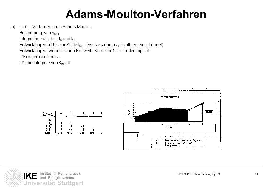 WS 98/99 Simulation, Kp. 9 11 Universität Stuttgart IKE Institut für Kernenergetik und Energiesysteme Adams-Moulton-Verfahren b)j = 0Verfahren nach Ad