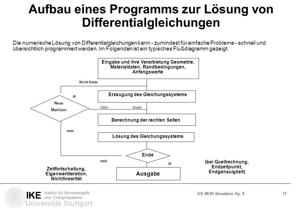 WS 98/99 Simulation, Kp. 9 17 Universität Stuttgart IKE Institut für Kernenergetik und Energiesysteme Aufbau eines Programms zur Lösung von Differenti