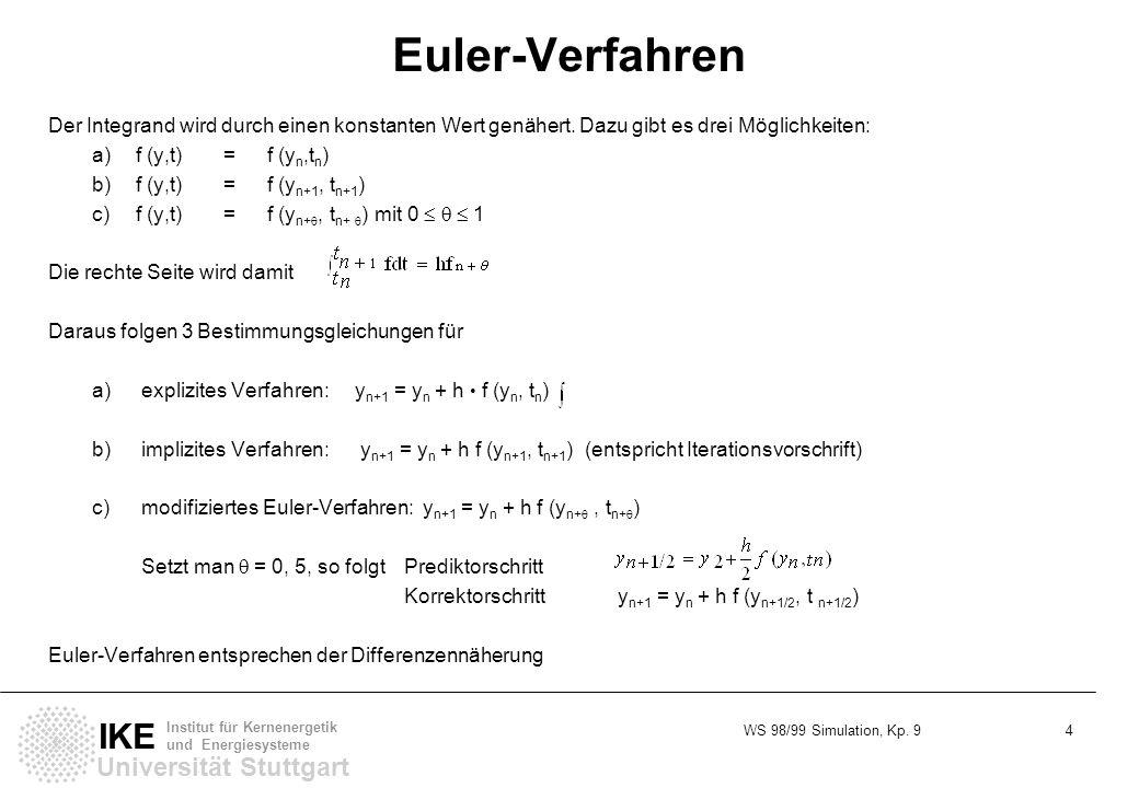 WS 98/99 Simulation, Kp. 9 4 Universität Stuttgart IKE Institut für Kernenergetik und Energiesysteme Euler-Verfahren Der Integrand wird durch einen ko