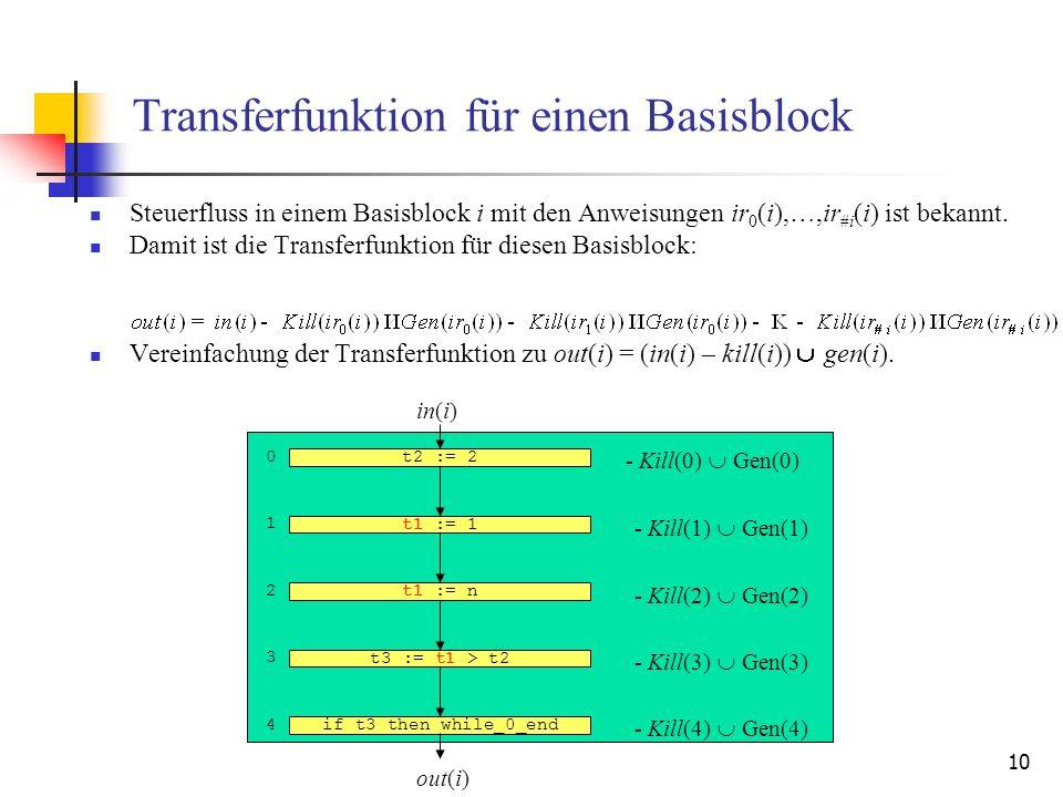 10 Transferfunktion für einen Basisblock Steuerfluss in einem Basisblock i mit den Anweisungen ir 0 (i),…,ir #i (i) ist bekannt. Damit ist die Transfe
