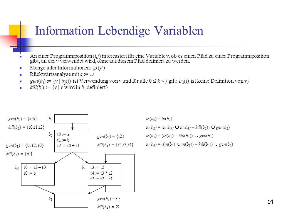 14 Information Lebendige Variablen An einer Programmposition (i,j) interessiert für eine Variable v, ob es einen Pfad zu einer Programmposition gibt,