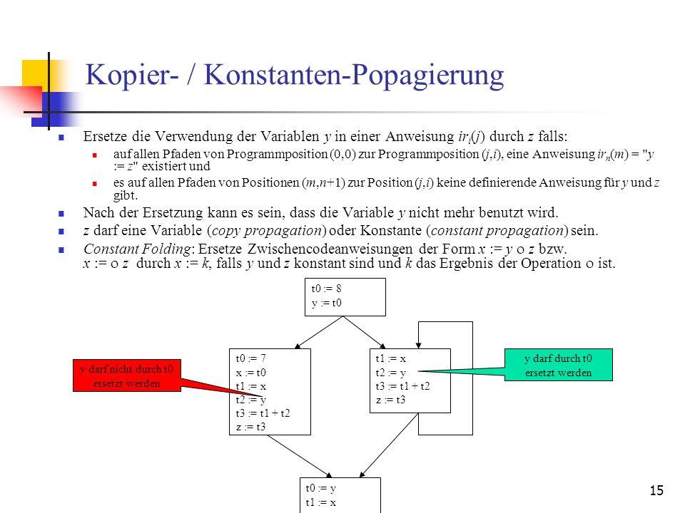 15 Kopier- / Konstanten-Popagierung Ersetze die Verwendung der Variablen y in einer Anweisung ir i (j) durch z falls: auf allen Pfaden von Programmpos