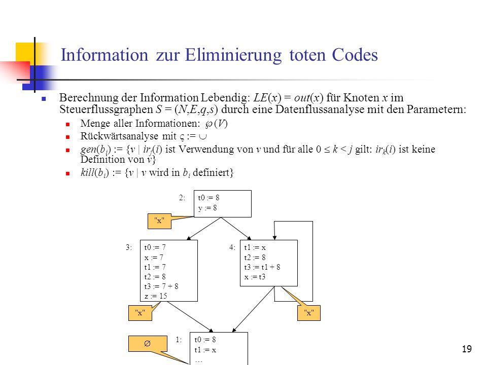 19 Information zur Eliminierung toten Codes Berechnung der Information Lebendig: LE(x) = out(x) für Knoten x im Steuerflussgraphen S = (N,E,q,s) durch
