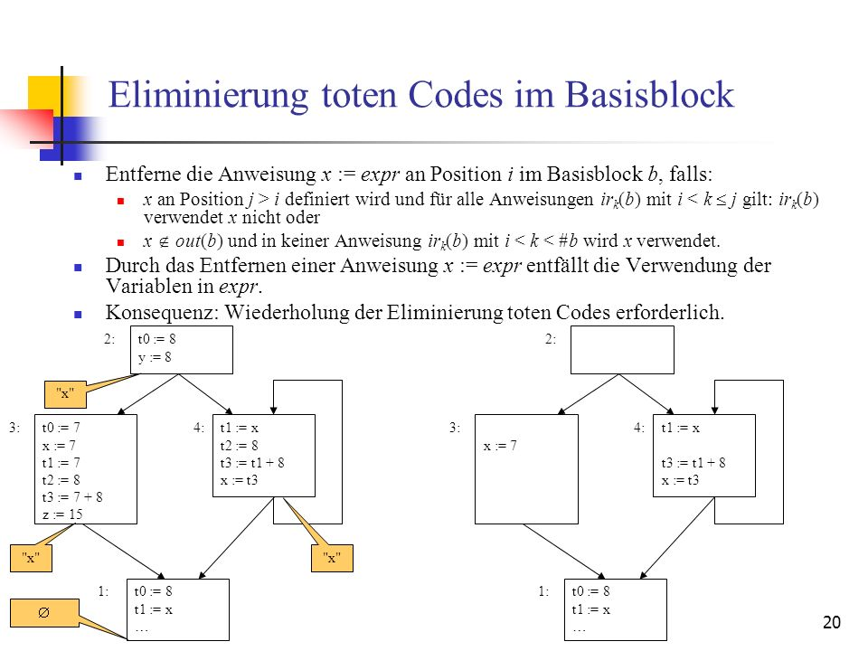 20 Eliminierung toten Codes im Basisblock Entferne die Anweisung x := expr an Position i im Basisblock b, falls: x an Position j > i definiert wird un