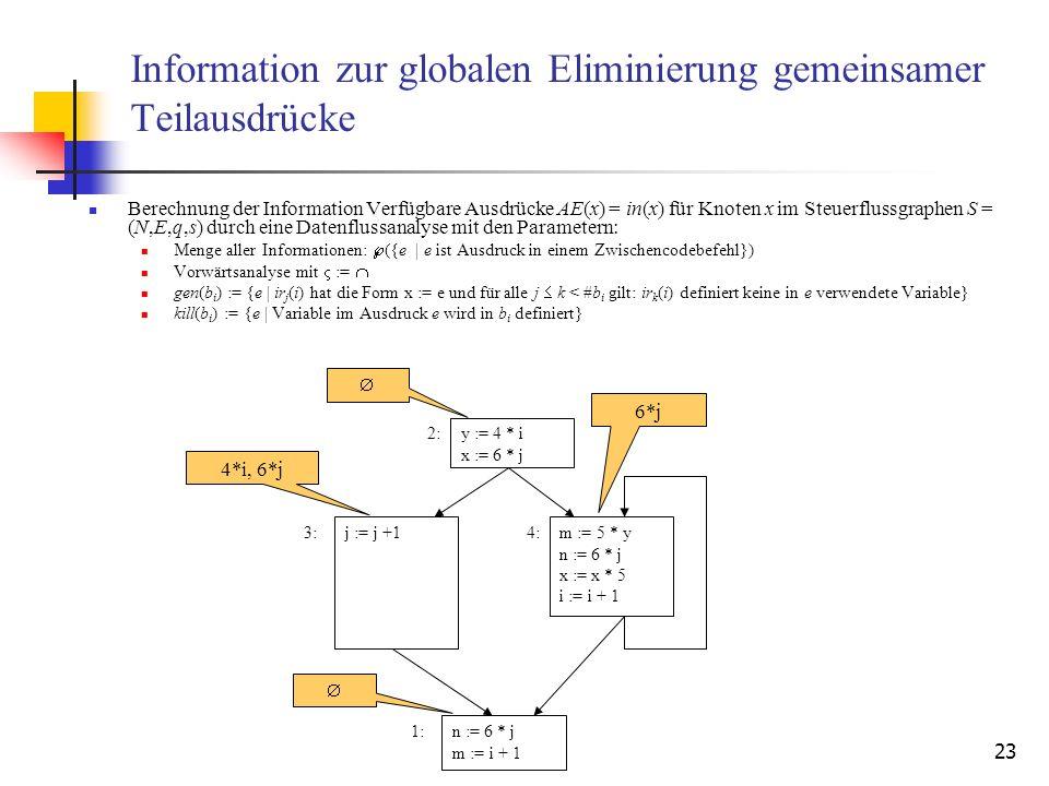 23 Information zur globalen Eliminierung gemeinsamer Teilausdrücke Berechnung der Information Verfügbare Ausdrücke AE(x) = in(x) für Knoten x im Steue