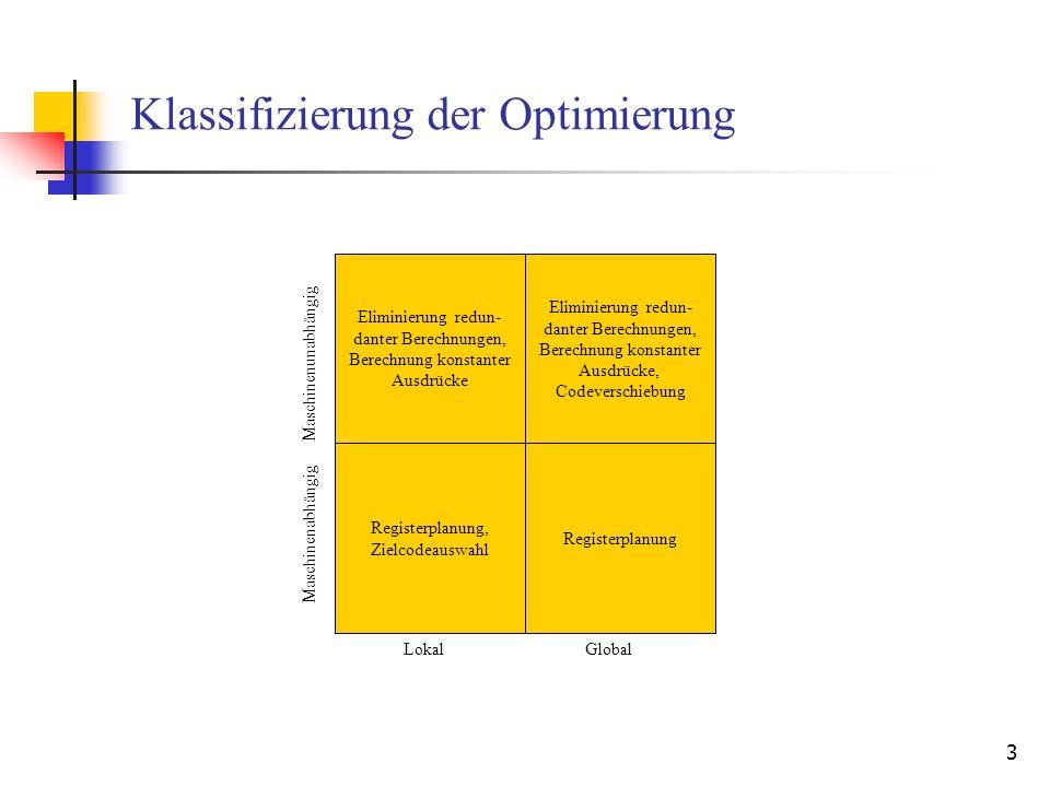 3 Klassifizierung der Optimierung Eliminierung redun- danter Berechnungen, Berechnung konstanter Ausdrücke, Codeverschiebung LokalGlobal Maschinenunab