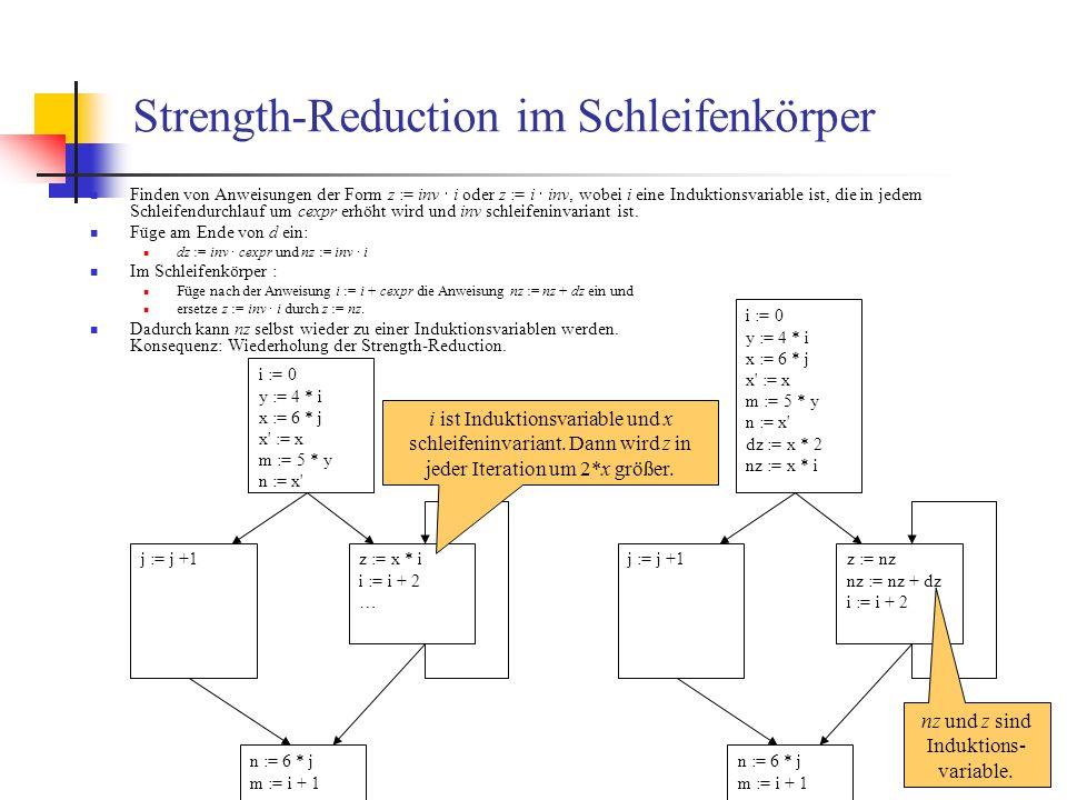 30 Strength-Reduction im Schleifenkörper Finden von Anweisungen der Form z := inv i oder z := i inv, wobei i eine Induktionsvariable ist, die in jedem