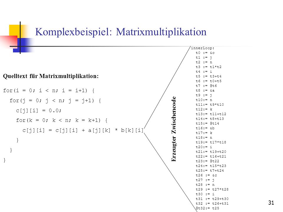 31 Komplexbeispiel: Matrixmultiplikation for(i = 0; i < n; i = i+1) { for(j = 0; j < n; j = j+1) { c[j][i] = 0.0; for(k = 0; k < n; k = k+1) { c[j][i]