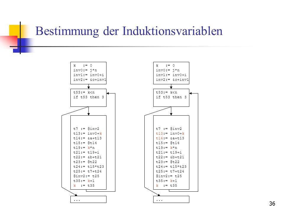 36 Bestimmung der Induktionsvariablen k := 0 inv0:= j*n inv1:= inv0+i inv2:= &c+inv1 t53:= k<n if t53 then 3 t7 := @inv2 t13:= inv0+k t14:= &a+t13 t15