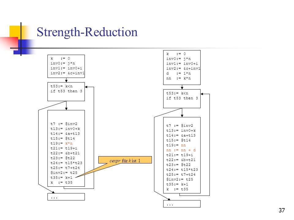 37 Strength-Reduction k := 0 inv0:= j*n inv1:= inv0+i inv2:= &c+inv1 t53:= k<n if t53 then 3 t7 := @inv2 t13:= inv0+k t14:= &a+t13 t15:= @t14 t19:= k*