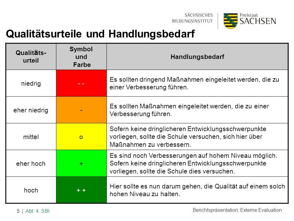 Berichtspräsentation, Externe Evaluation | Abt. 4, SBI5 Qualit ä ts- urteil Symbol und Farbe Handlungsbedarf niedrig- Es sollten dringend Maßnahmen ei