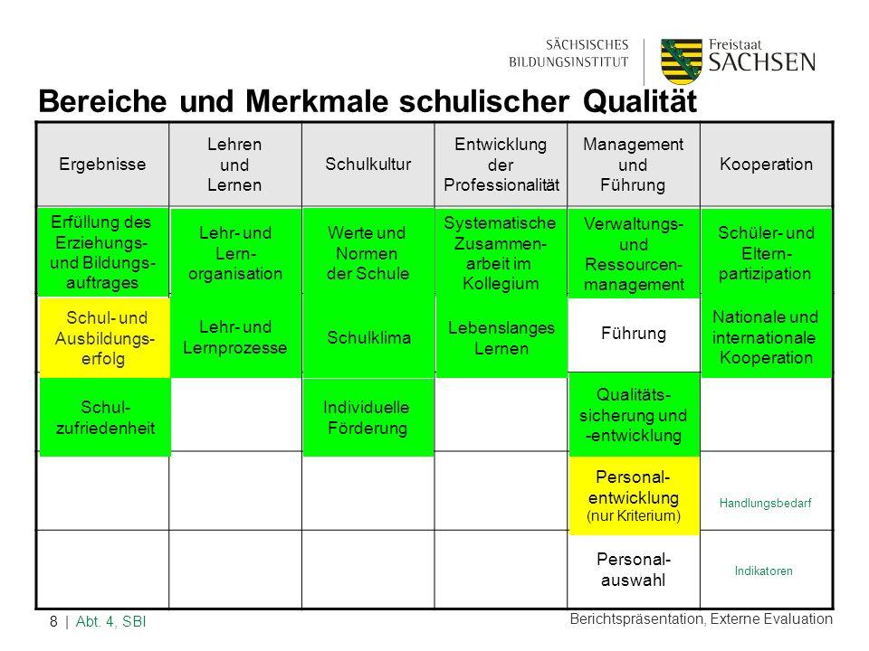 Berichtspräsentation, Externe Evaluation | Abt. 4, SBI8 Bereiche und Merkmale schulischer Qualität Ergebnisse Lehren und Lernen Schulkultur Entwicklun