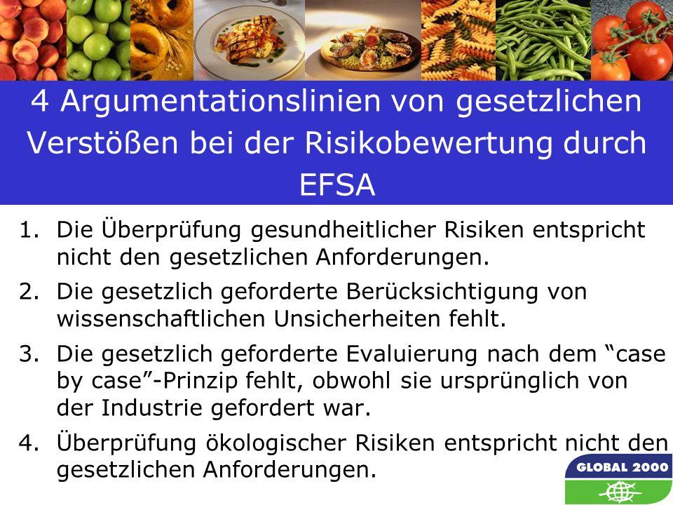 11 4 Argumentationslinien von gesetzlichen Verstößen bei der Risikobewertung durch EFSA 1.Die Überprüfung gesundheitlicher Risiken entspricht nicht de