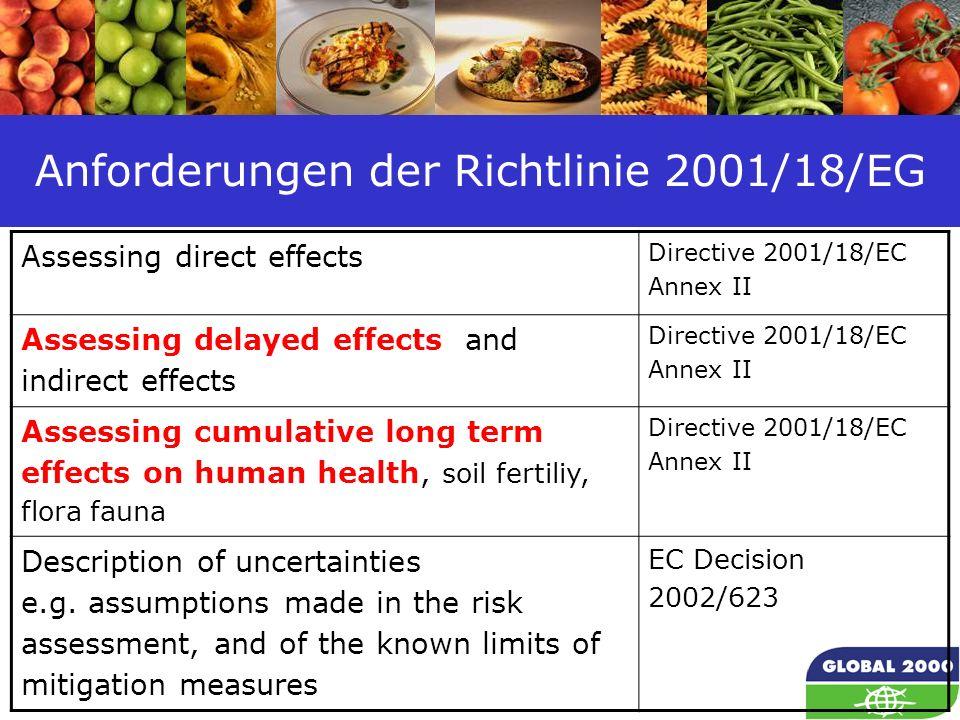 14 Anforderungen der Richtlinie 2001/18/EG Assessing direct effects Directive 2001/18/EC Annex II Assessing delayed effects and indirect effects Direc