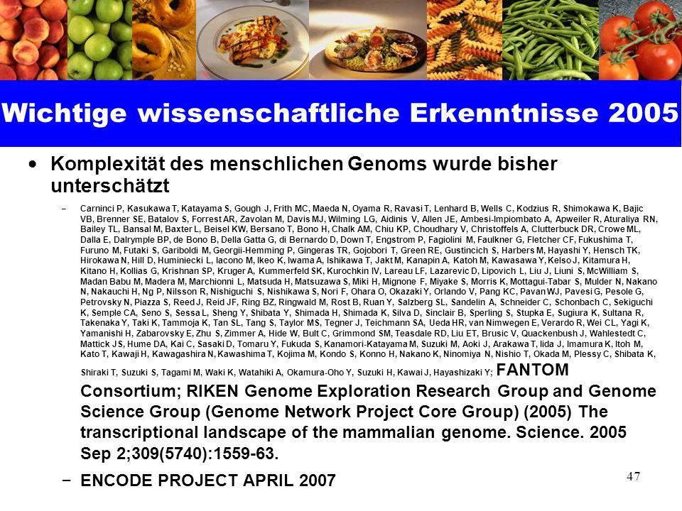 47 Wichtige wissenschaftliche Erkenntnisse 2005 Komplexität des menschlichen Genoms wurde bisher unterschätzt – Carninci P, Kasukawa T, Katayama S, Go