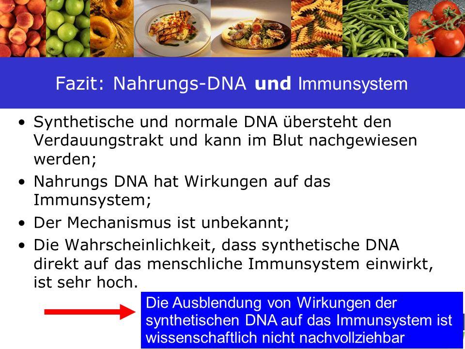 55 Fazit: Nahrungs-DNA und Immunsystem Synthetische und normale DNA übersteht den Verdauungstrakt und kann im Blut nachgewiesen werden; Nahrungs DNA h