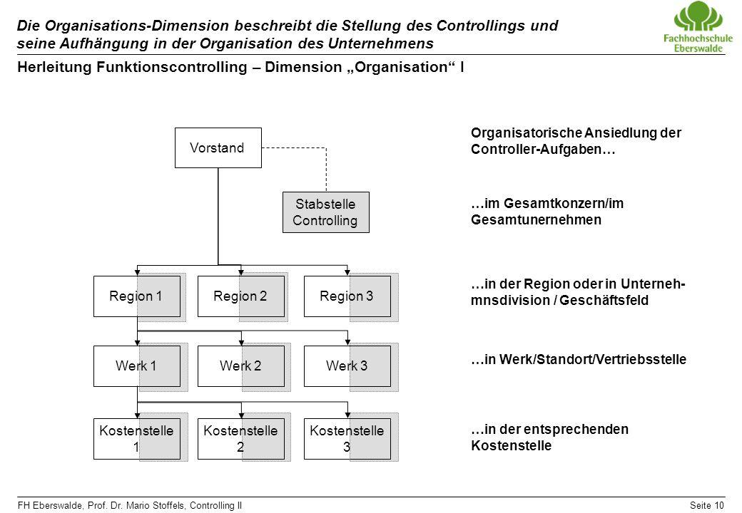 FH Eberswalde, Prof. Dr. Mario Stoffels, Controlling IISeite 10 Die Organisations-Dimension beschreibt die Stellung des Controllings und seine Aufhäng