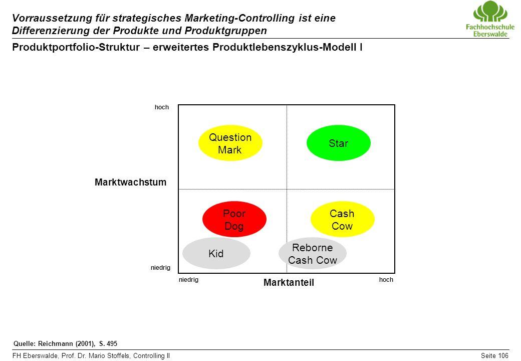 FH Eberswalde, Prof. Dr. Mario Stoffels, Controlling IISeite 106 Vorraussetzung für strategisches Marketing-Controlling ist eine Differenzierung der P