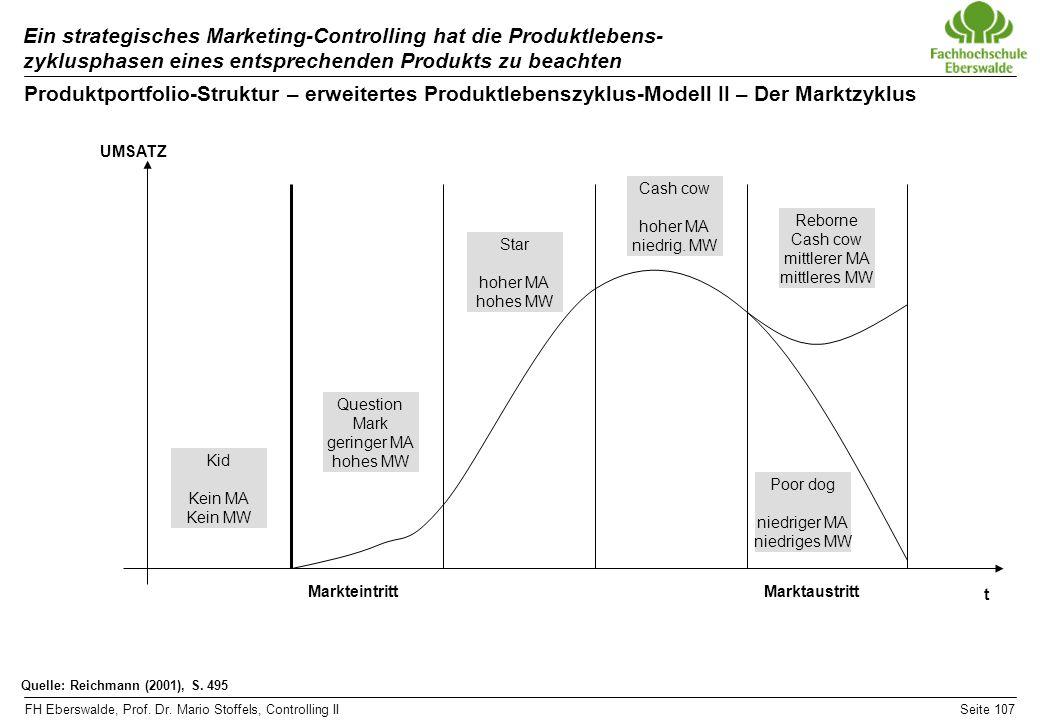 FH Eberswalde, Prof. Dr. Mario Stoffels, Controlling IISeite 107 Ein strategisches Marketing-Controlling hat die Produktlebens- zyklusphasen eines ent