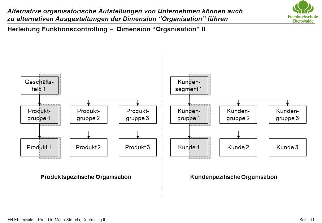 FH Eberswalde, Prof. Dr. Mario Stoffels, Controlling IISeite 11 Alternative organisatorische Aufstellungen von Unternehmen können auch zu alternativen