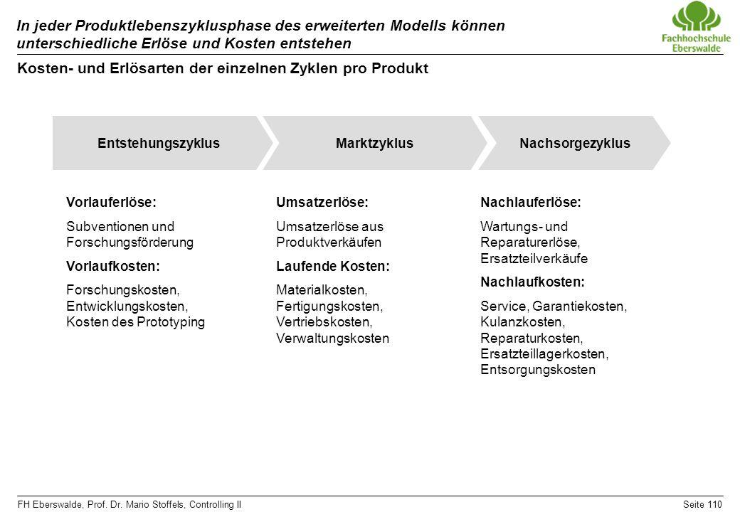 FH Eberswalde, Prof. Dr. Mario Stoffels, Controlling IISeite 110 In jeder Produktlebenszyklusphase des erweiterten Modells können unterschiedliche Erl