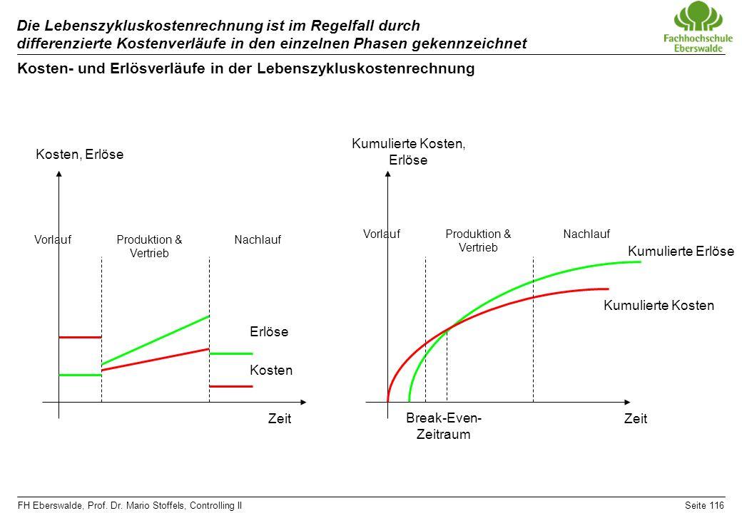 FH Eberswalde, Prof. Dr. Mario Stoffels, Controlling IISeite 116 Die Lebenszykluskostenrechnung ist im Regelfall durch differenzierte Kostenverläufe i