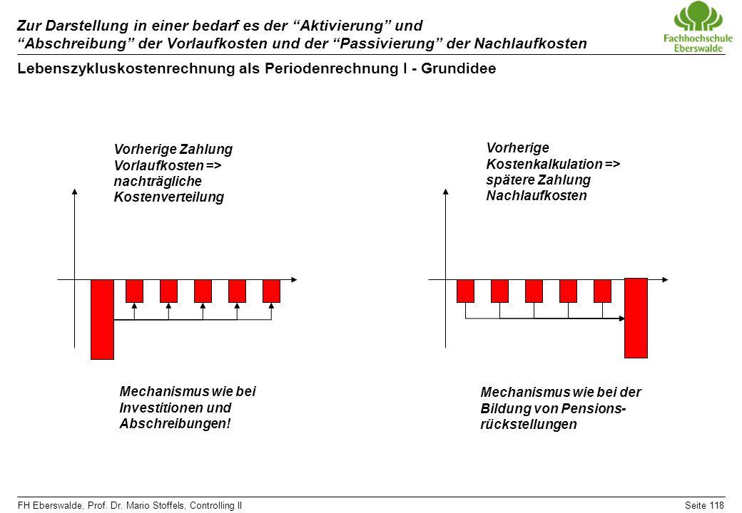 FH Eberswalde, Prof. Dr. Mario Stoffels, Controlling IISeite 118 Zur Darstellung in einer bedarf es der Aktivierung und Abschreibung der Vorlaufkosten