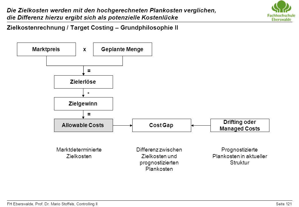 FH Eberswalde, Prof. Dr. Mario Stoffels, Controlling IISeite 121 Die Zielkosten werden mit den hochgerechneten Plankosten verglichen, die Differenz hi