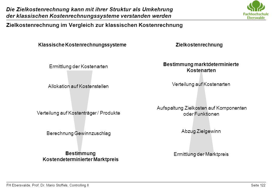 FH Eberswalde, Prof. Dr. Mario Stoffels, Controlling IISeite 122 Die Zielkostenrechnung kann mit ihrer Struktur als Umkehrung der klassischen Kostenre