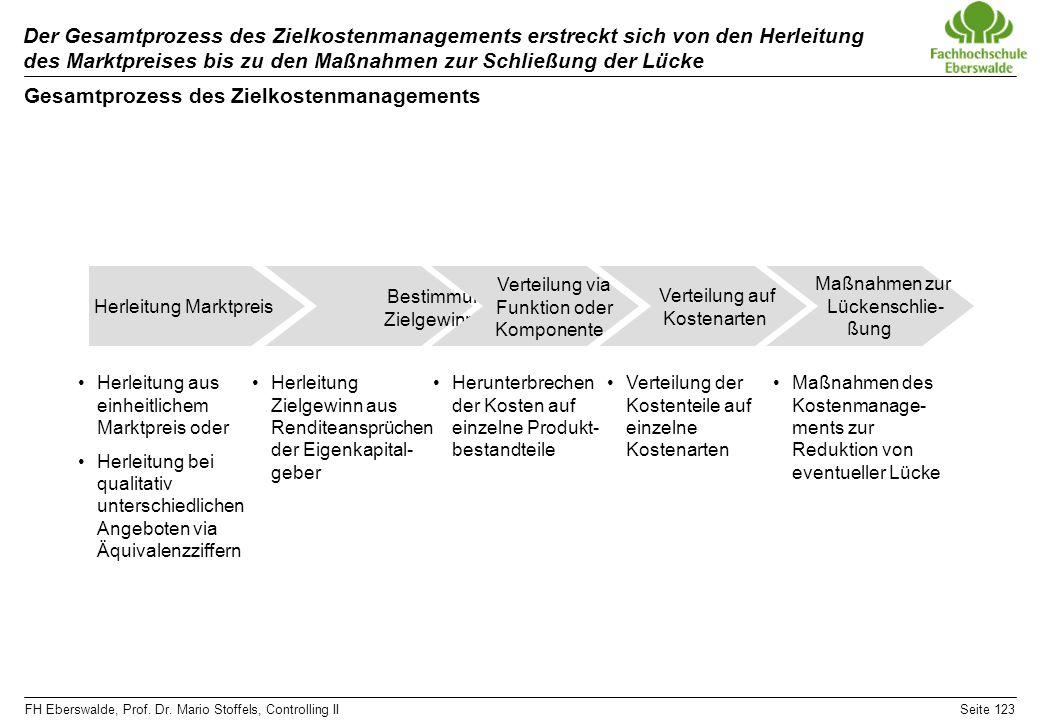 FH Eberswalde, Prof. Dr. Mario Stoffels, Controlling IISeite 123 Der Gesamtprozess des Zielkostenmanagements erstreckt sich von den Herleitung des Mar