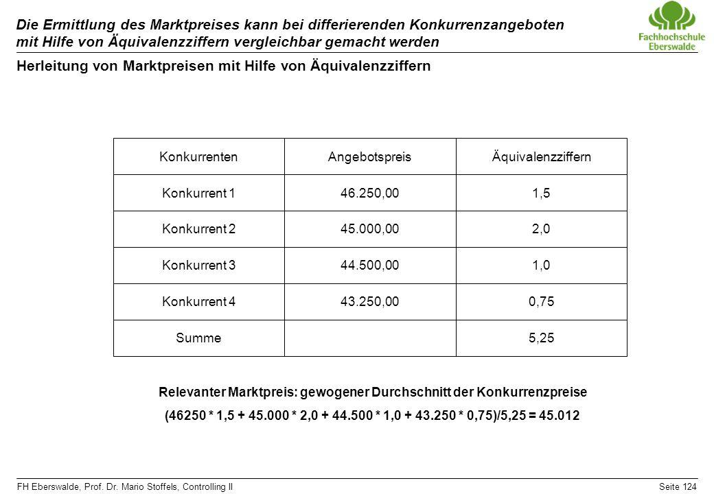 FH Eberswalde, Prof. Dr. Mario Stoffels, Controlling IISeite 124 Die Ermittlung des Marktpreises kann bei differierenden Konkurrenzangeboten mit Hilfe
