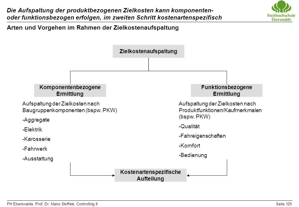 FH Eberswalde, Prof. Dr. Mario Stoffels, Controlling IISeite 125 Die Aufspaltung der produktbezogenen Zielkosten kann komponenten- oder funktionsbezog