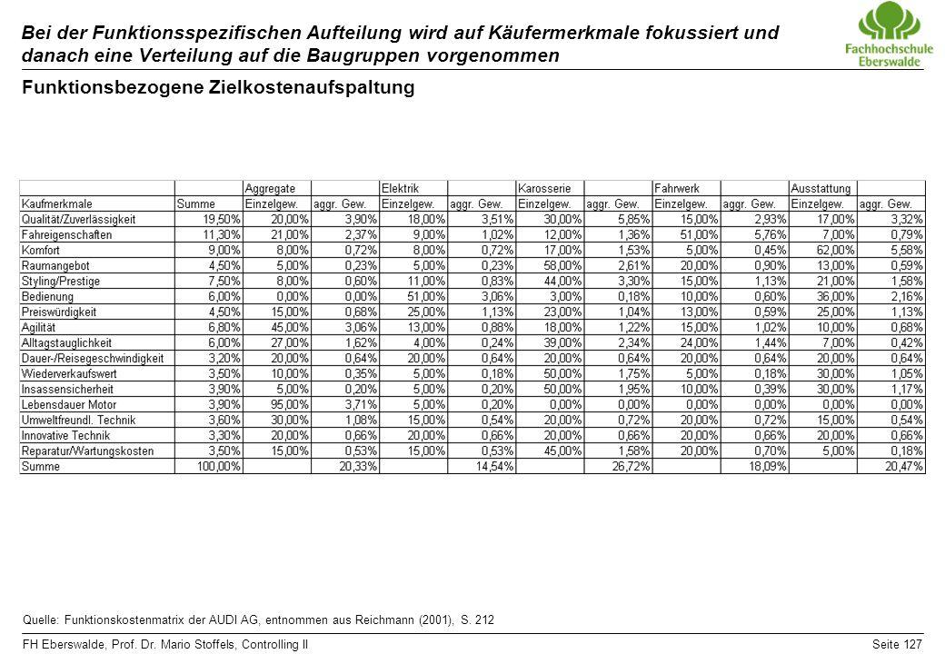 FH Eberswalde, Prof. Dr. Mario Stoffels, Controlling IISeite 127 Bei der Funktionsspezifischen Aufteilung wird auf Käufermerkmale fokussiert und danac