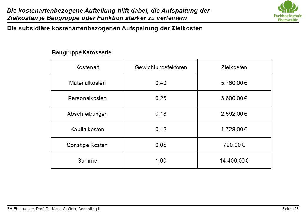 FH Eberswalde, Prof. Dr. Mario Stoffels, Controlling IISeite 128 Die kostenartenbezogene Aufteilung hilft dabei, die Aufspaltung der Zielkosten je Bau