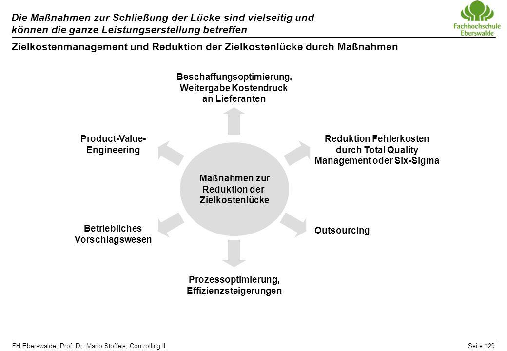 FH Eberswalde, Prof. Dr. Mario Stoffels, Controlling IISeite 129 Die Maßnahmen zur Schließung der Lücke sind vielseitig und können die ganze Leistungs